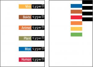 biotype1